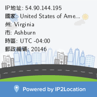 IP2Location Free Widgets